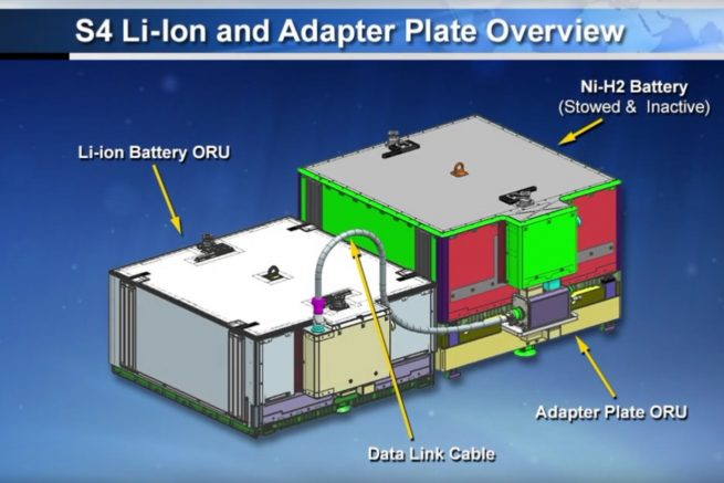 A rendering of a lithium-ion battery with an old nickel-hydrogen battery attached to an adapter plate. Image Credit: NASA TV