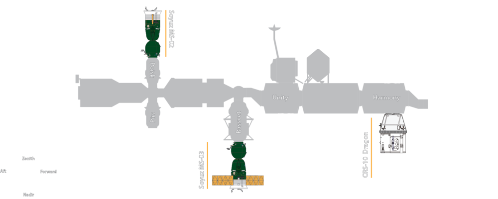 The current visiting vehicle configuration at the International Space Station. Image Credit: Orbital Velocity
