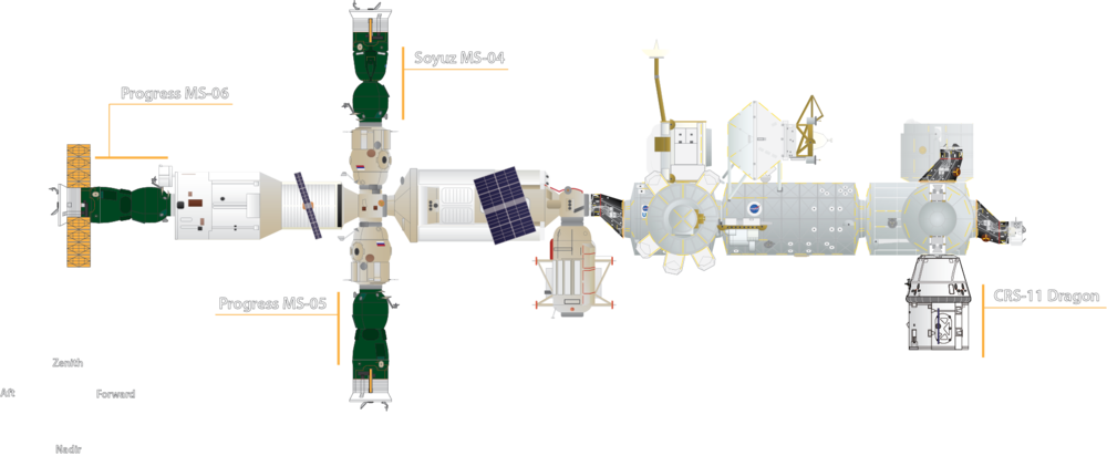 The configuration of the ISS at the time of docking.