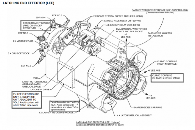 A diagram of a Latching End Effector for the robotic Canadarm2. Credit: NASA