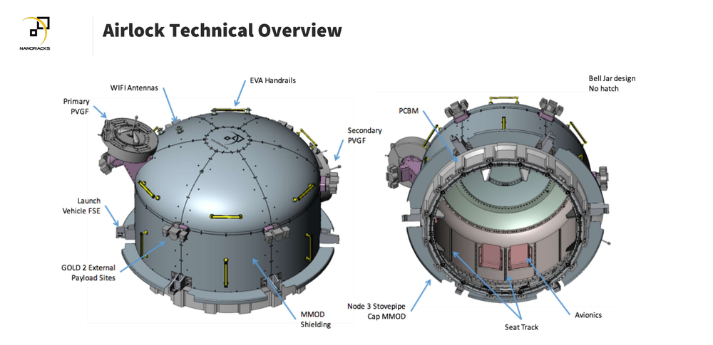 A technical overview of the Bishop Airlock. Credit: NanoRacks