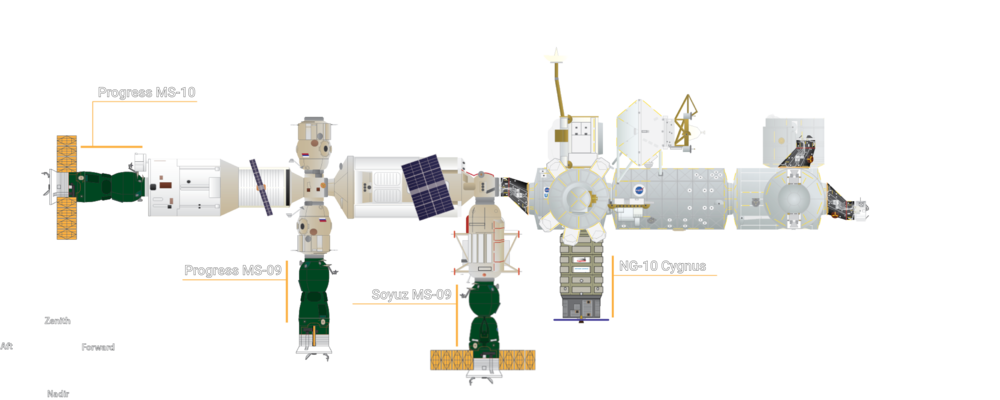 The currently-docked visiting vehicles at the International Space Station. Credit: Orbital Velocity
