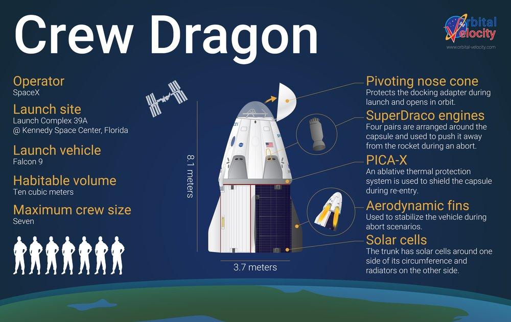CrewDragonInfographic.jpg