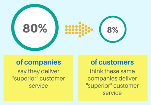 companies-vs-customers-comparison.png