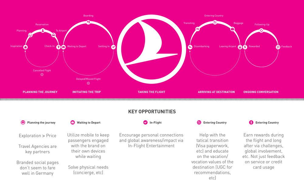 THY_Journey_Opportunities.jpg
