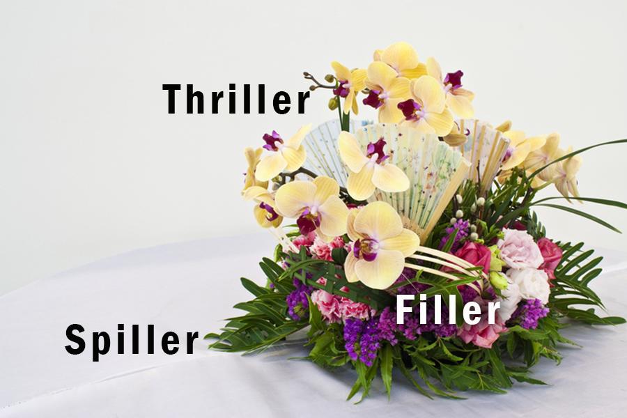 Thriller Filler Spiller Example Photo_Maiko Sakai.jpg