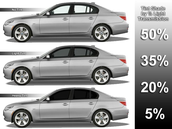 different-tint-percentages.jpg