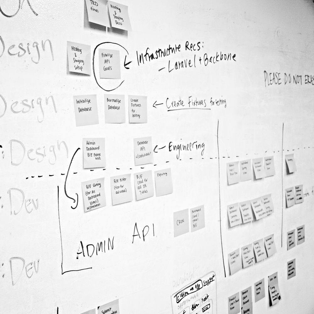 Digital product sprint planning on a whiteboard with post-it notes