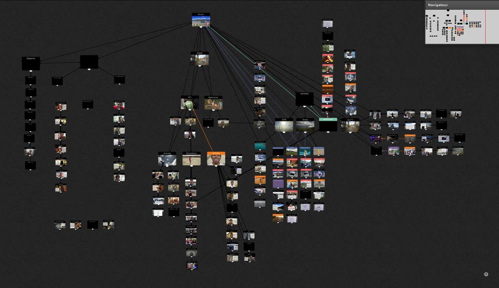 L'arborescence (la carte) de Quito en vivo conçu sur  Klynt