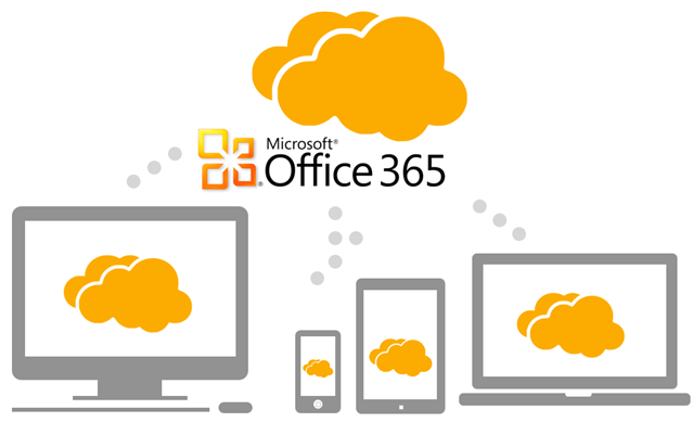 CYBER THREAT MANAGEMENT OFFICE 365 MONITORING