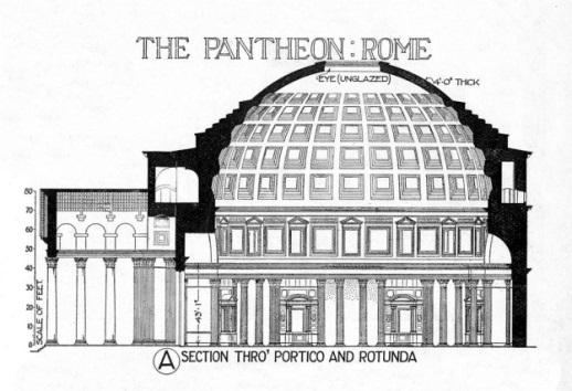 Section of the Pantheon from Sir Banister Fletcher's A History of Architecture