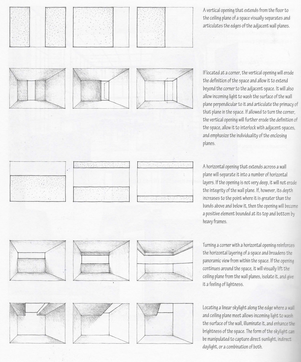 Spatial definition exercise ccc architecture for Space definition in architecture