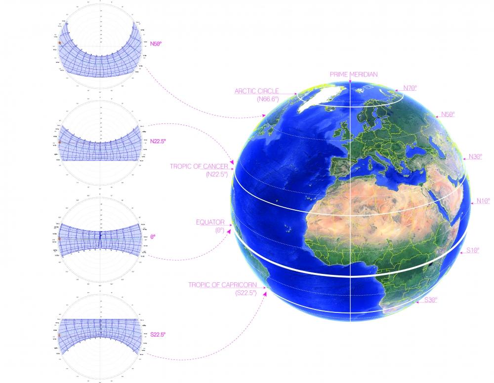 http://sustainabilityworkshop.autodesk.com/buildings/reading-sun-path-diagrams