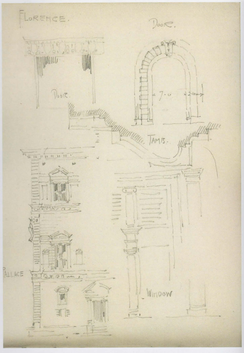 Mackintosh, Charles Rennie.  A Page from one of Macintosh's Italian Sketchbooks . 1891. Pencil. National Library of Ireland. New York.  Architects' Drawings: A Selection of Sketches by World Famous Architects Through History . Amsterdam: Elsevier/Architectural, 2005.  122. Print.