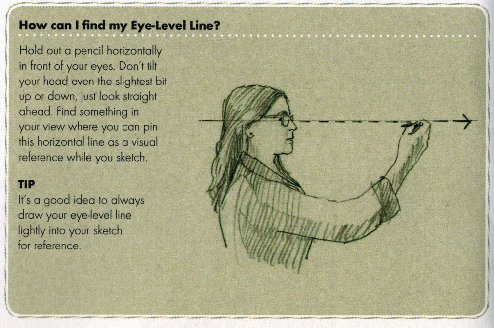 From  Understanding Perspective: Easy Techniques for Mastering Perspective Drawing on Location  by Stephanie Bower, p. 32.