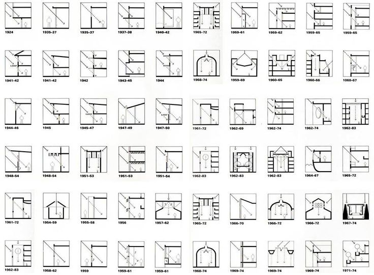 Kahn Diagrams.jpg