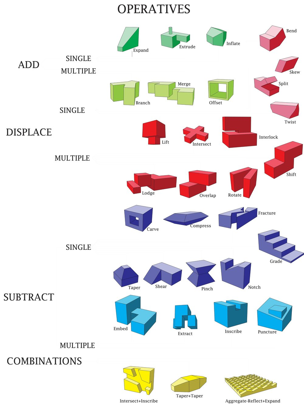 1_OperativeDesign.jpg