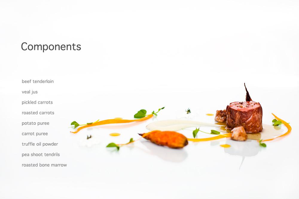 EADIM-Tenderloin-Carrots-Peas-Potato-Components