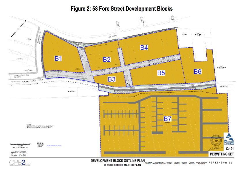 For purposes of averaging the building height, the City of Portland recognizes parcels B4, B5, and B6 as one building due to attached underground parking. This allows for 35' fronting Fore St. and nearly 100' elevations facing the water.B2 is the historic core and B7 represents the proposed 13-acre marina.