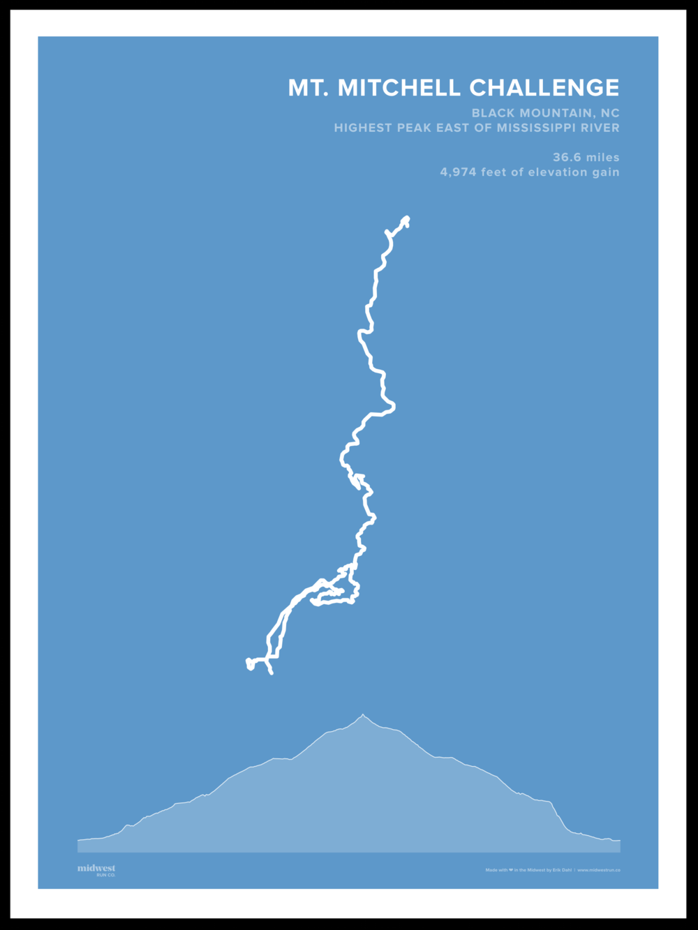 Mt. Mitchell Challenge.png