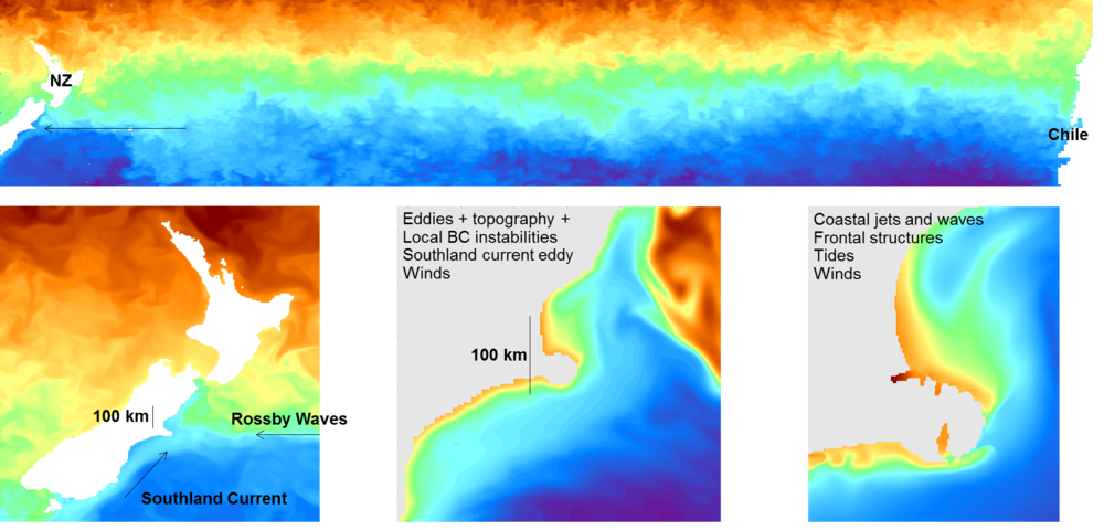 The gradual downscaling nested approach employed for currents in Pegasus Bay, New Zealand.