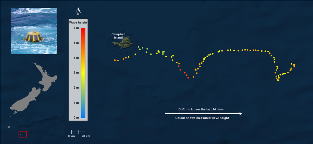 Drift track and significant wave heights measured over the last 14 days.
