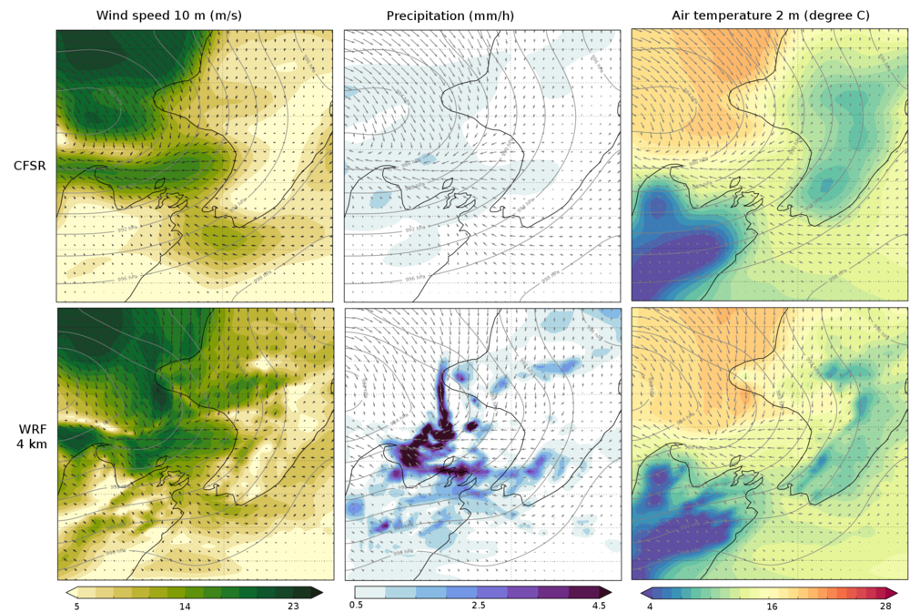 Top panels show low-resolution atmospheric products available globally from CFSR. The lower panels show the benefit of increasing the resolution in an NZ specific context around regions of complex topography such as the Cook Strait. Higher resolution modelling increases the accuracy of the data.