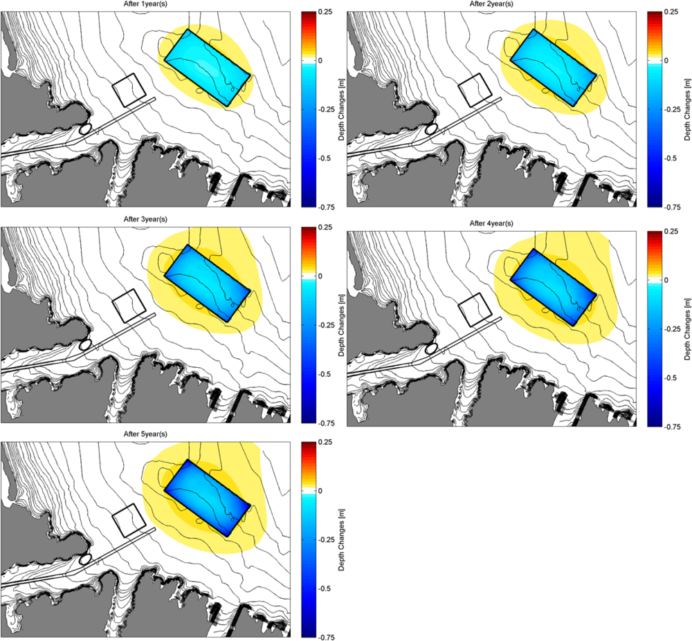 After five years the disposed sediments at this site have dispersed. The figure shows the cumulative morphological changes after each year over a 5-year morphological simulation of the disposal of 18 million m3 sediment onto a 12.5 km2 disposal ground. Initial bathymetric contours are shown in black. A positive magnitude (yellow and red colours) indicates sedimentation.