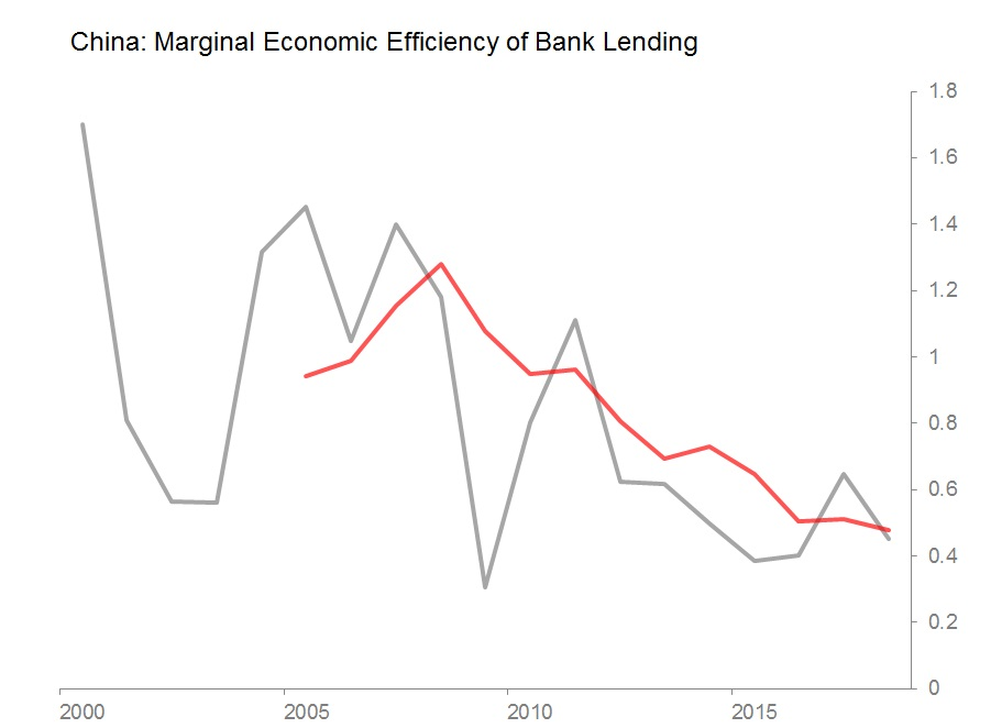 marginal efficiency of finance lt.jpg