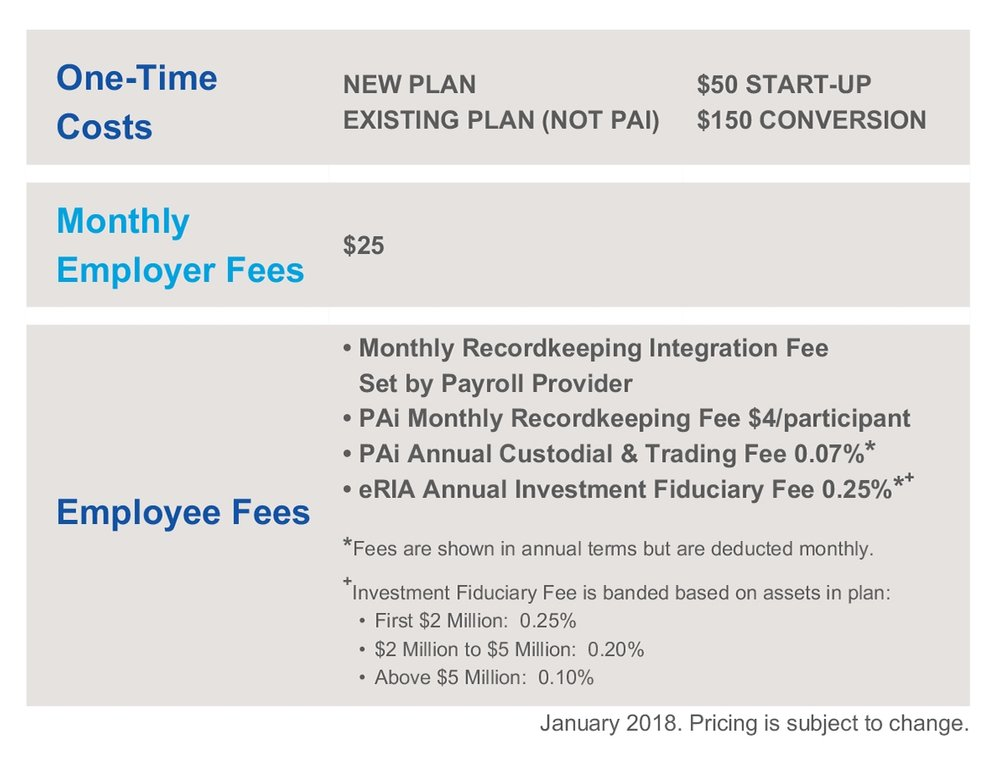 PlatinumRetire Pricing_P4O.jpg