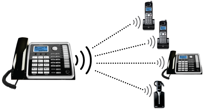 Mix And Match Desk Phones Cordless Handsets And Even A Headset To Best Meet The Needs Of Your Small Business
