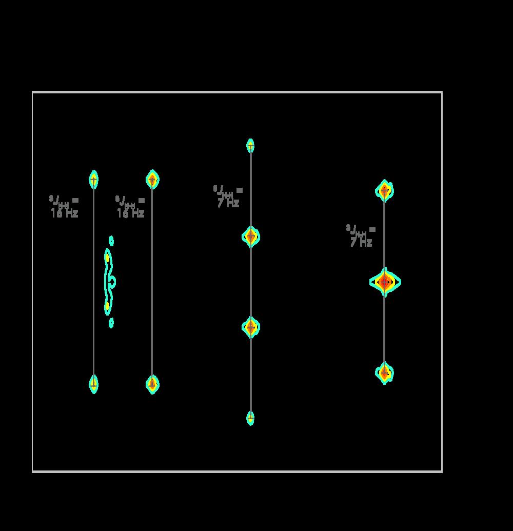 ethyl cinnimate (JRES)