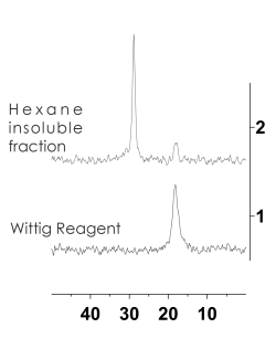 Figure 2: Stacked 31P{1H} NMR plots of Wittig Regent and isolated precipitate.
