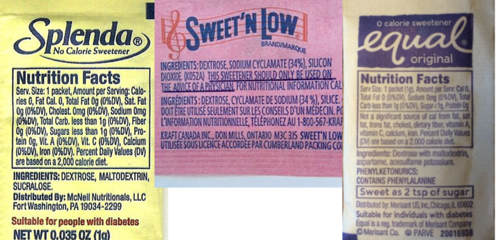 Figure 5. Ingredients in Splenda, Sweet'N Low and Equal
