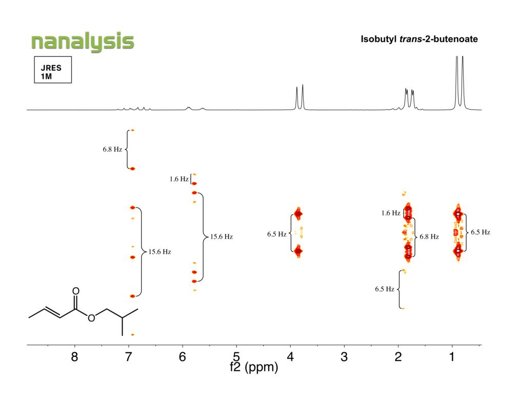 benchtopNMR-JRES_isobutyltransbutenoate.png