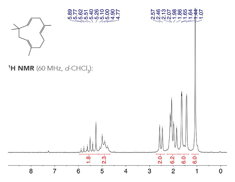 Figure 1: 60 MHz 1H NMR Spectrum of alpha-humulene