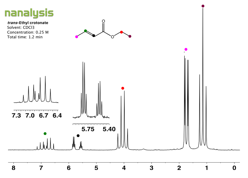benchtopNMR-transethylcrotonate-NMReady.png