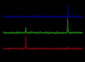 sn2 reaction 1 bromobutane