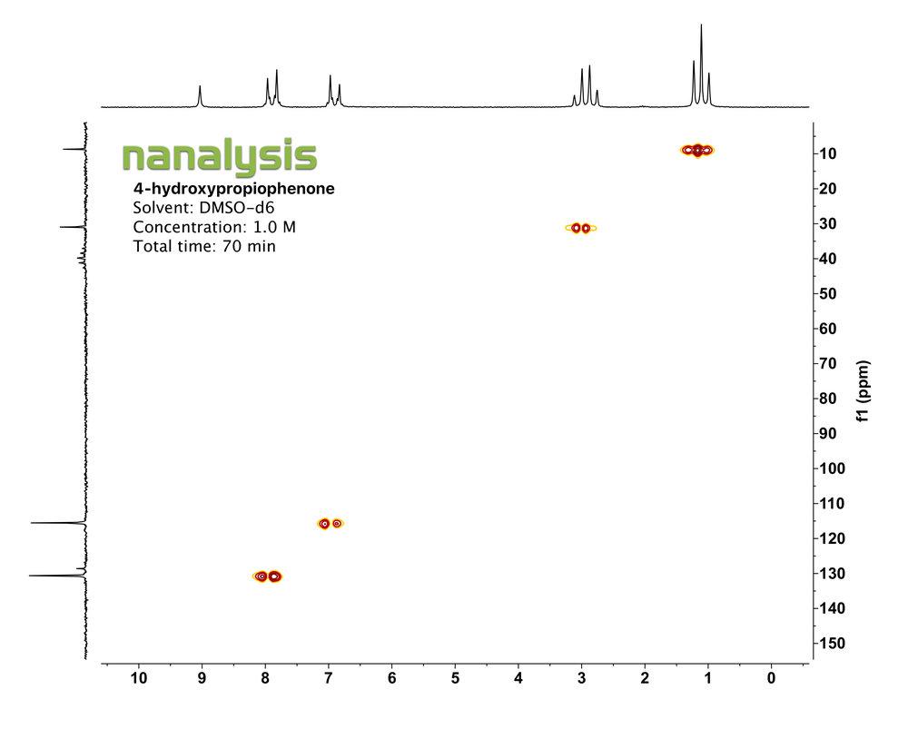 benchtop-nmr-hsqc-4-hydroxypropiophenone.jpg