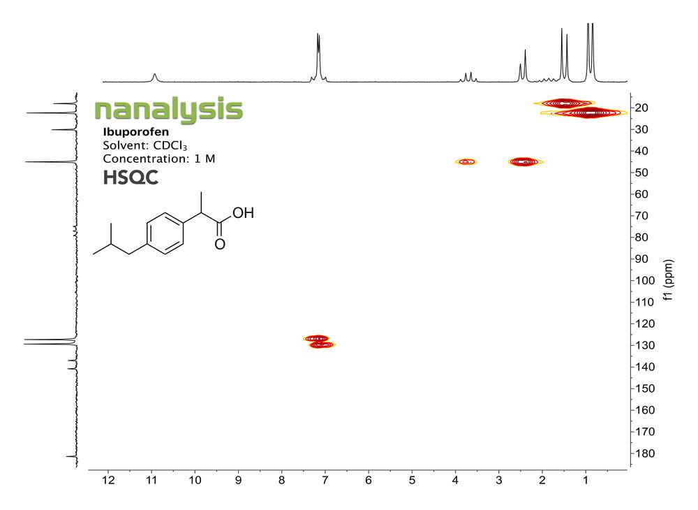 hsqc-benchtop-nmr-ibuprofen.jpg