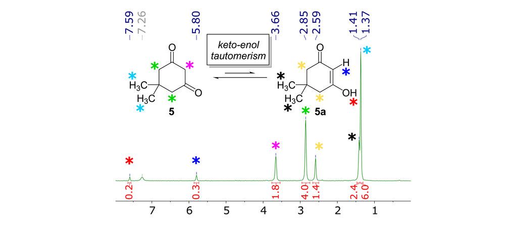 Figure 1.  1H NMR (60 MHz, CDCl3) spectrum of dimedone   ( 5 ) .