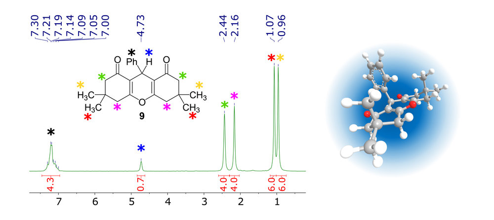 Figure 3.  1H NMR (60 MHz, CDCl3) spectrum (left) and Chem3D model (right) of xanthene  9.