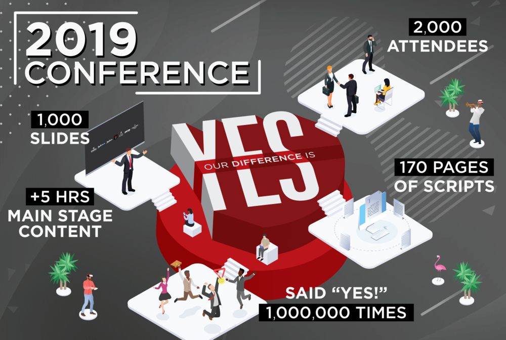 2019_Conference_RecapInfographic_04162019_v2_BlogSize-01.png