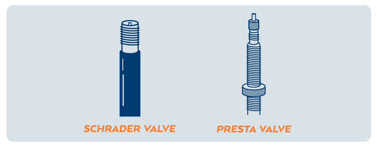 PRESTA VALVE CHART