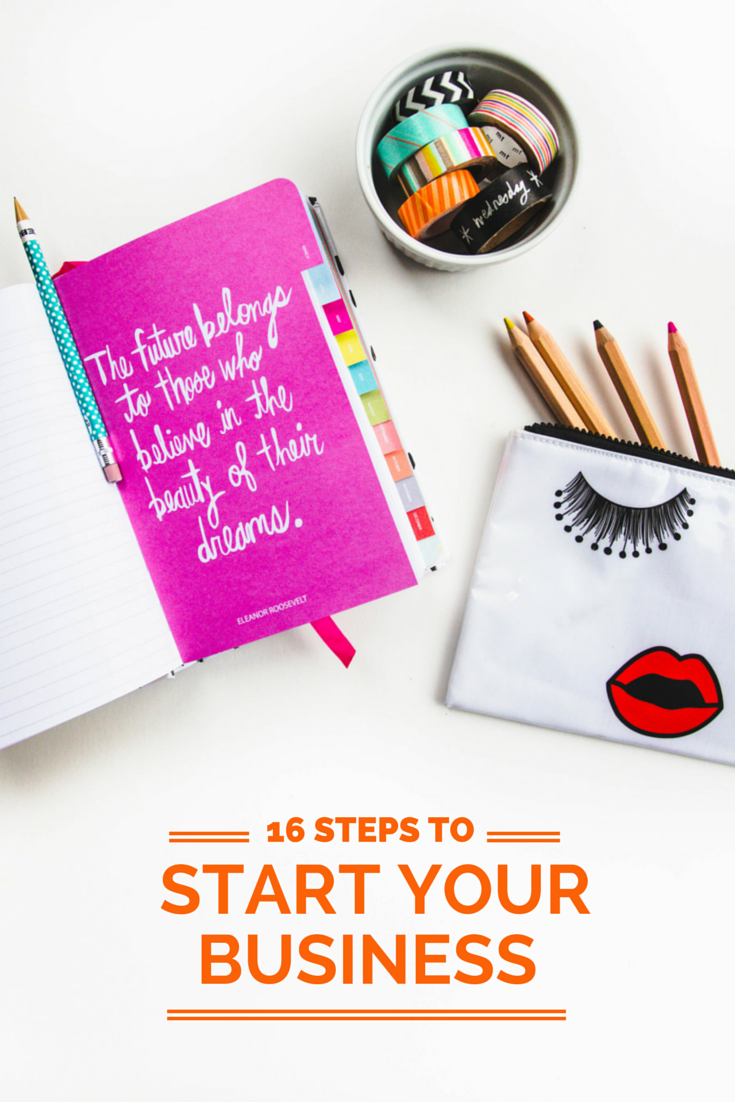 16 Steps to Start Your Business | Wonderlass