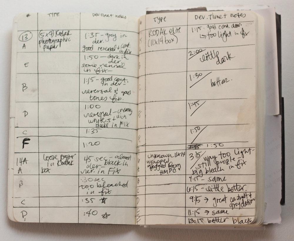 Moira McDonald's personal studio diary.