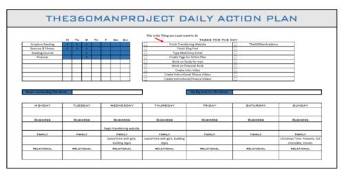 360manprojectDAP.png