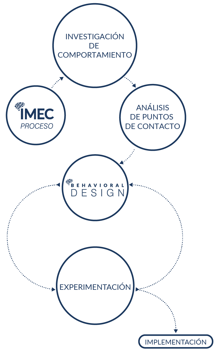 ONE-PAGER-IMEC.png
