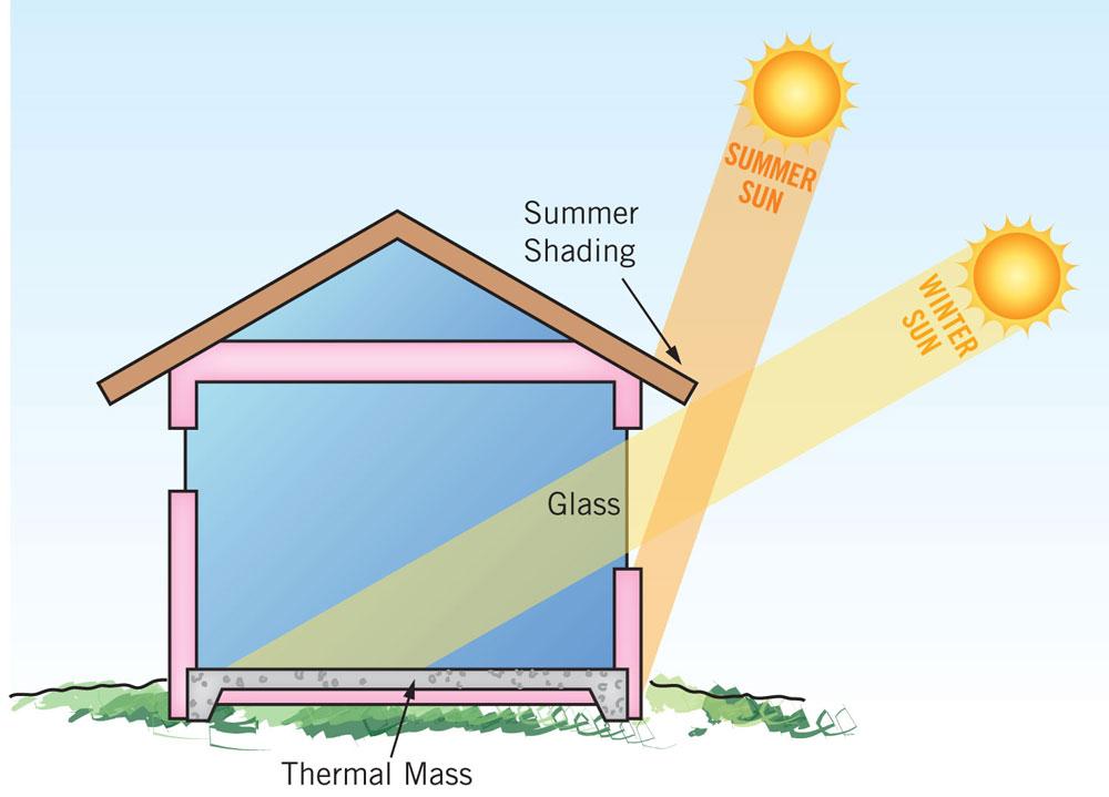 passive-solar-house.jpg
