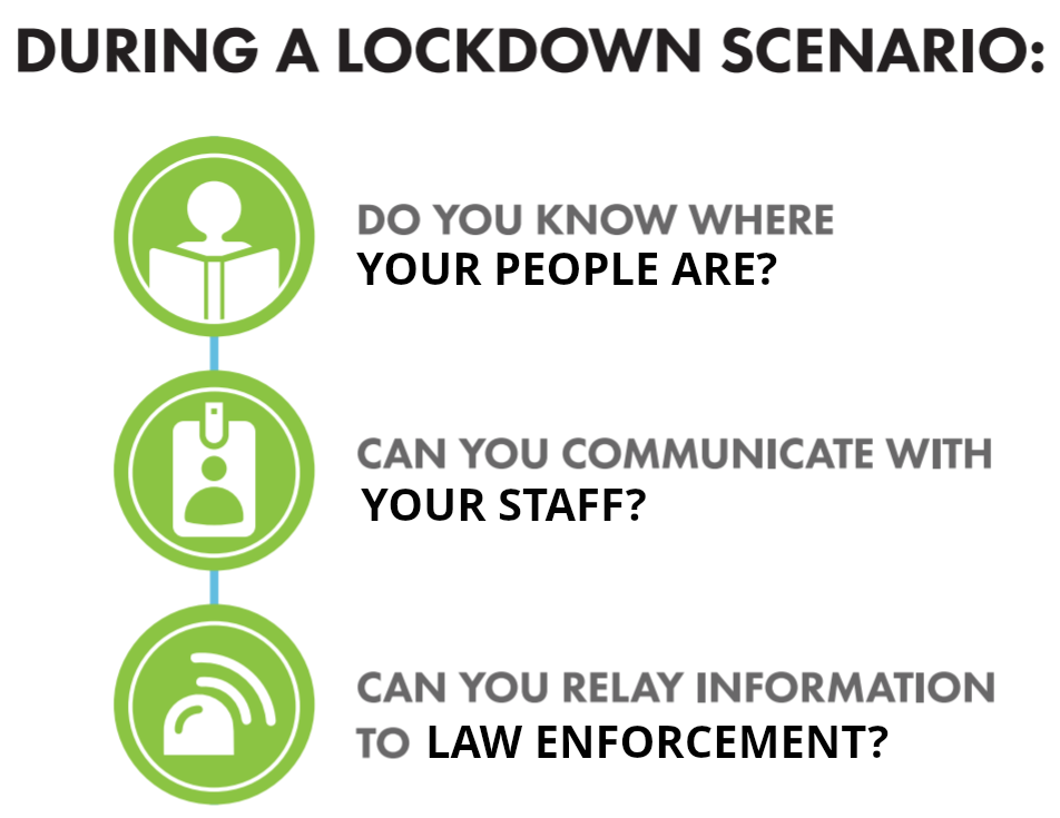 PinPoint-Graphic -- during a lockdown situation PEOPLE.png